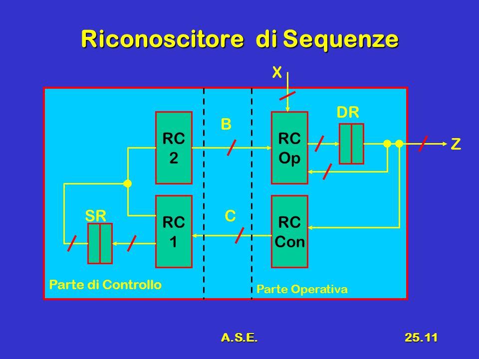 Riconoscitore di Sequenze