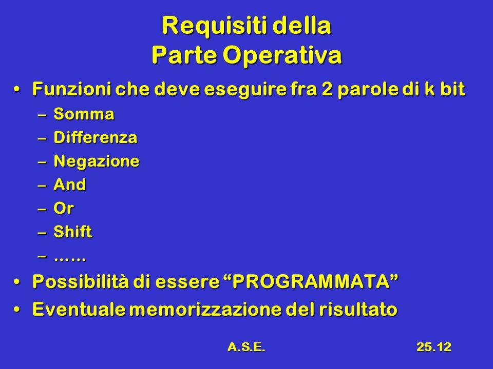 Requisiti della Parte Operativa