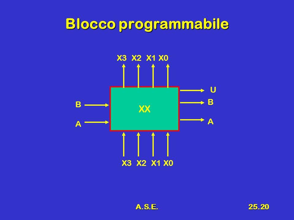 Blocco programmabile X3 X2 X1 X0 XX U B B A A X3 X2 X1 X0 A.S.E.