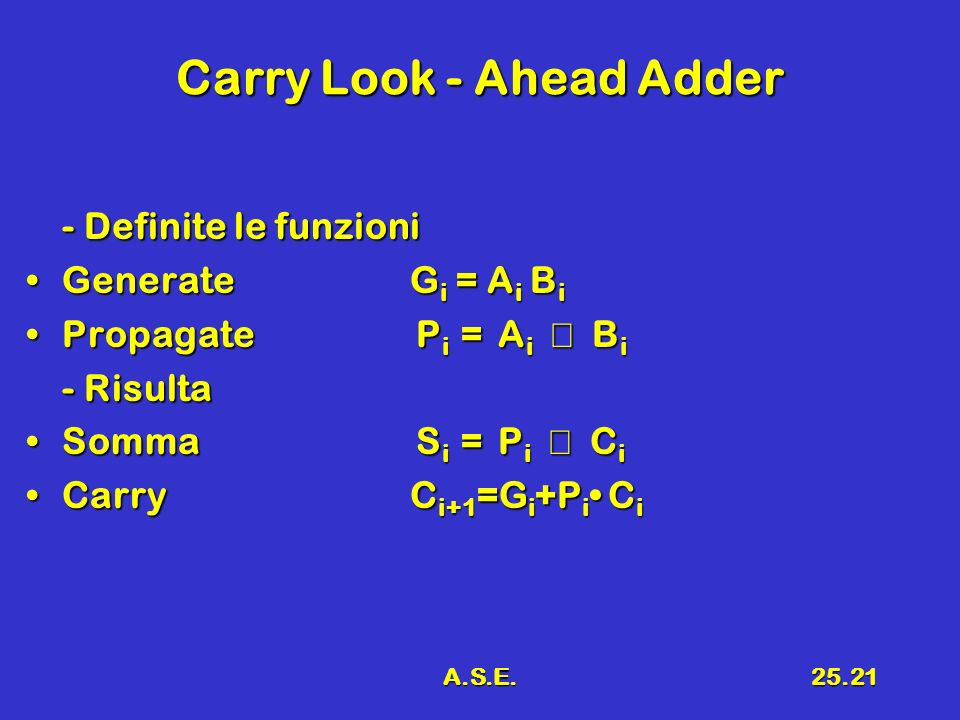 Carry Look - Ahead Adder