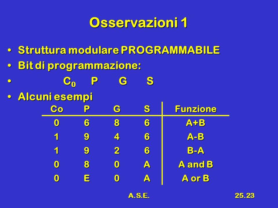 Osservazioni 1 Struttura modulare PROGRAMMABILE Bit di programmazione: