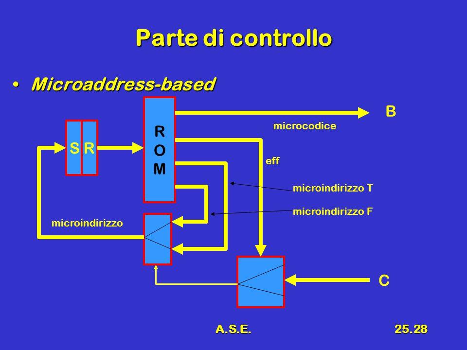 Parte di controllo Microaddress-based B R O M S R C A.S.E. microcodice