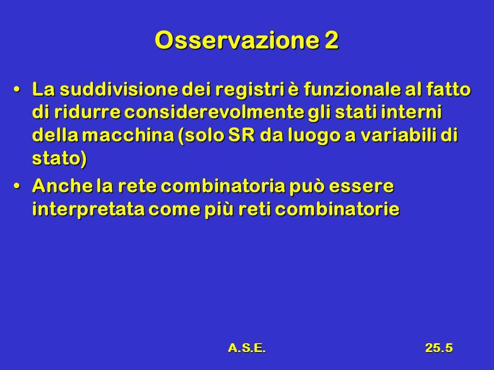 Osservazione 2