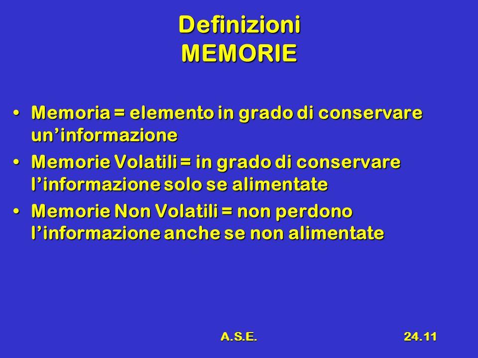 Definizioni MEMORIE Memoria = elemento in grado di conservare un'informazione.