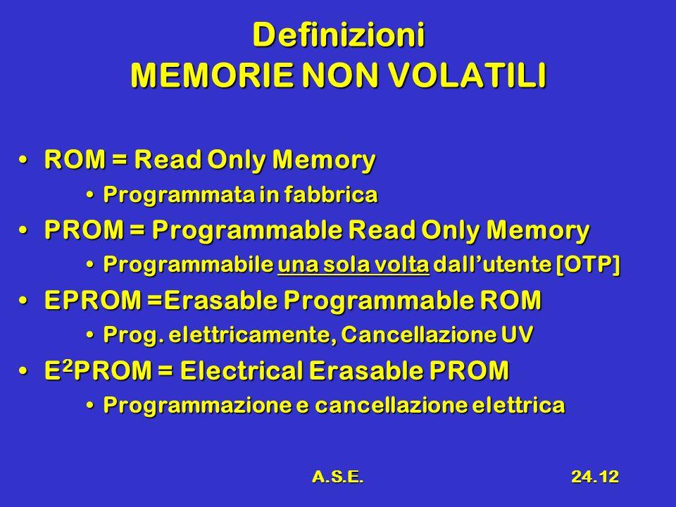 Definizioni MEMORIE NON VOLATILI