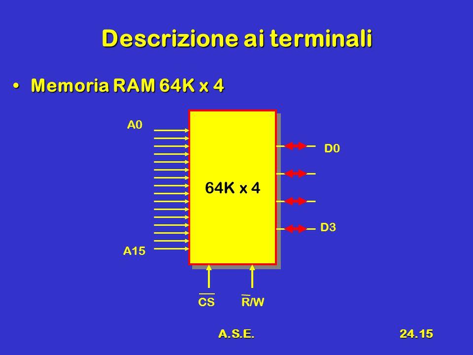 Descrizione ai terminali