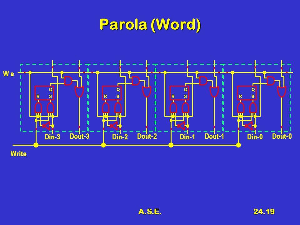 Parola (Word) Din-3 Dout-3 Din-2 Dout-2 Din-1 Dout-1 Din-0 Dout-0 W s