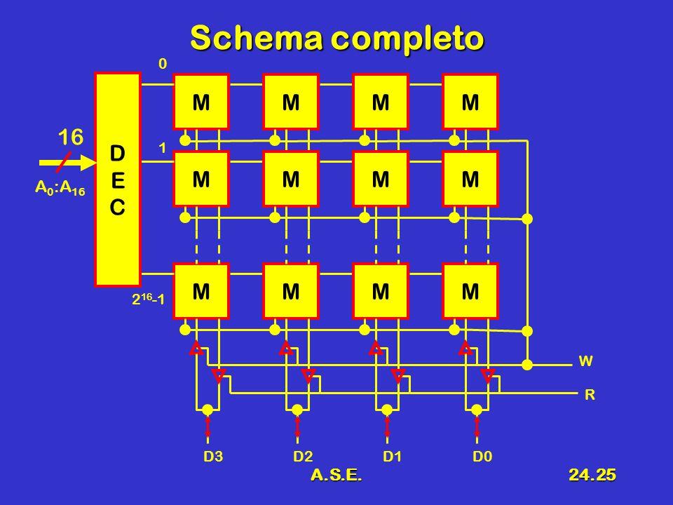 Schema completo D E C M M M M 16 M M M M M M M M A0:A16 A.S.E. 1 216-1