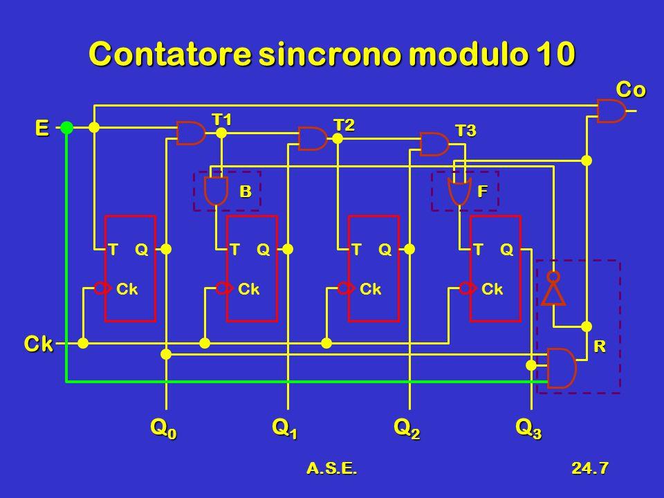 Contatore sincrono modulo 10