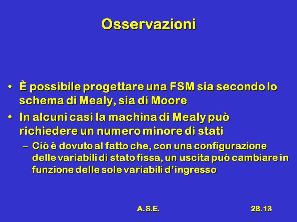 Osservazioni È possibile progettare una FSM sia secondo lo schema di Mealy, sia di Moore.