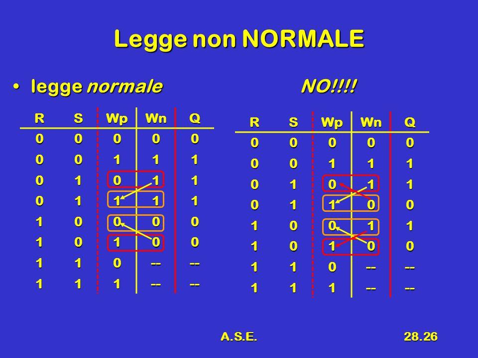 Legge non NORMALE legge normale NO!!!! R S Wp Wn Q 1 -- R S Wp Wn Q 1