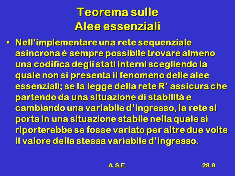 Teorema sulle Alee essenziali