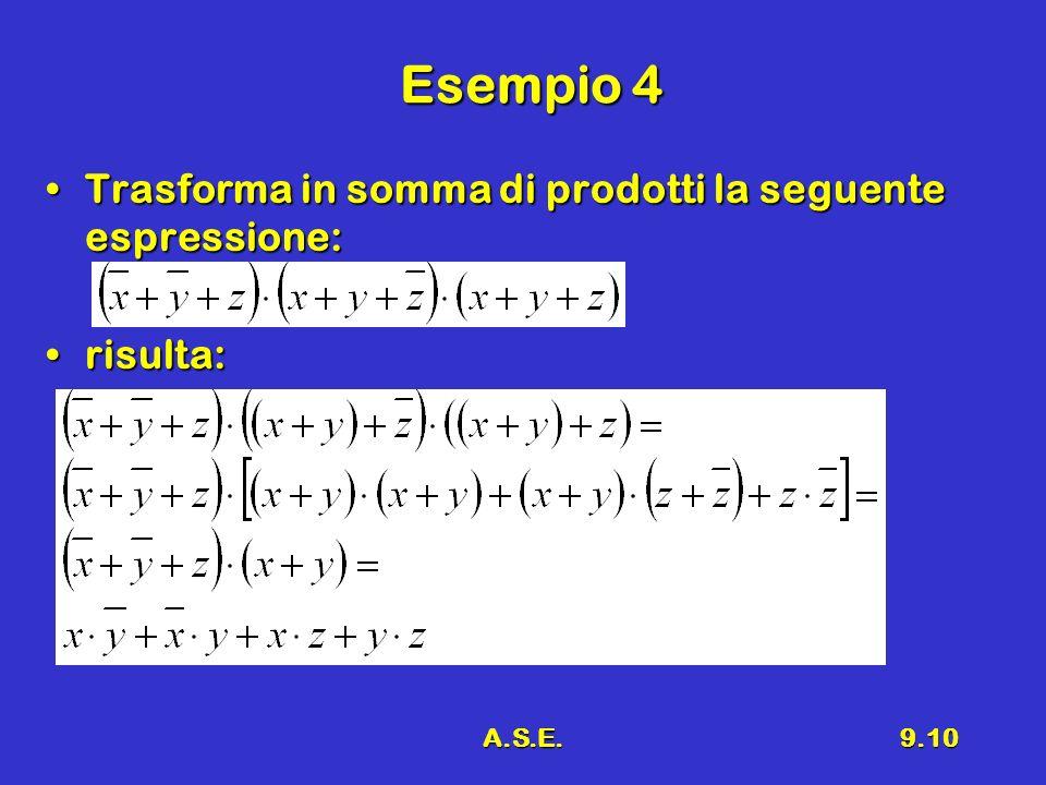 Esempio 4 Trasforma in somma di prodotti la seguente espressione: