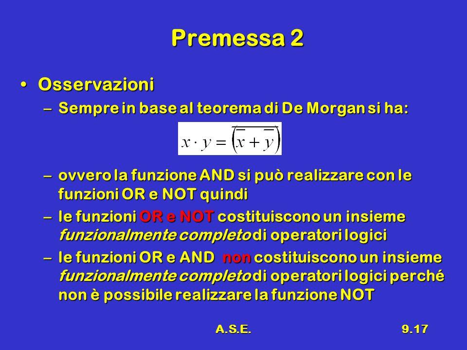 Premessa 2 Osservazioni Sempre in base al teorema di De Morgan si ha: