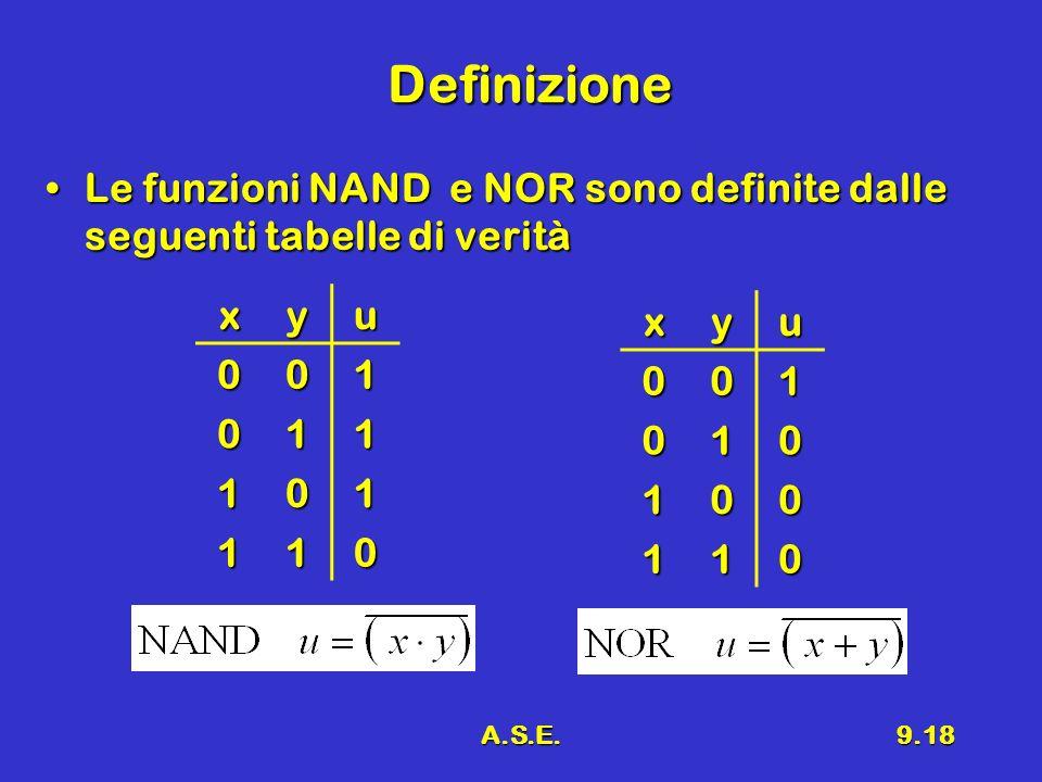 Definizione Le funzioni NAND e NOR sono definite dalle seguenti tabelle di verità. x. y. u. 1.