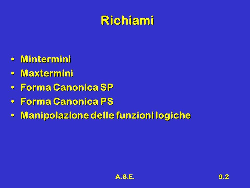 Richiami Mintermini Maxtermini Forma Canonica SP Forma Canonica PS