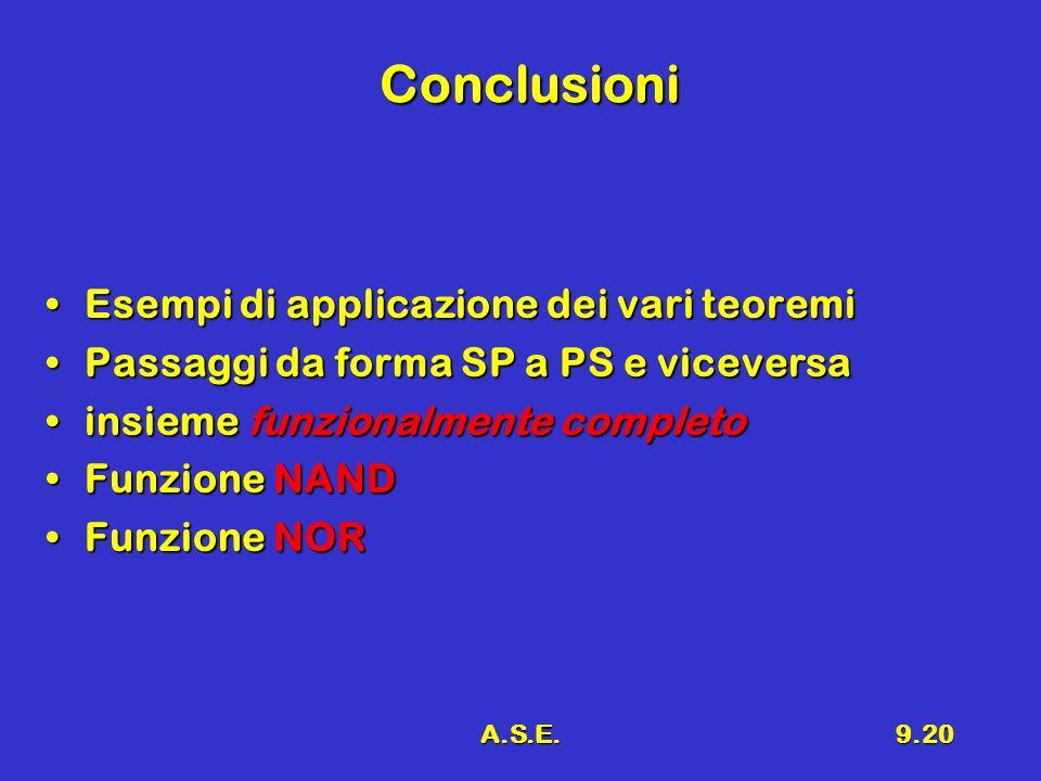 Conclusioni Esempi di applicazione dei vari teoremi