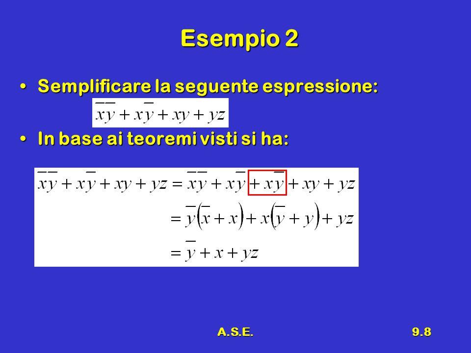 Esempio 2 Semplificare la seguente espressione: