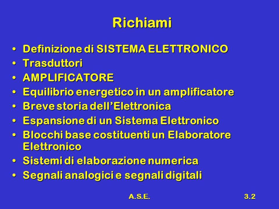 Richiami Definizione di SISTEMA ELETTRONICO Trasduttori AMPLIFICATORE
