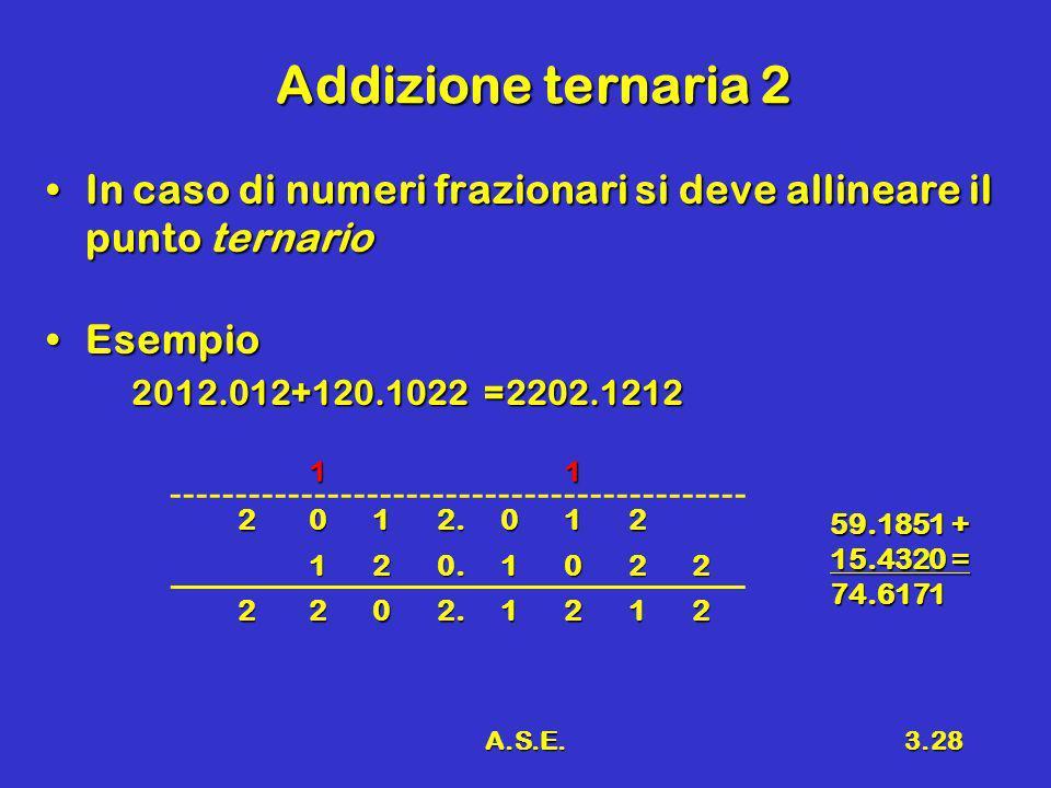Addizione ternaria 2 In caso di numeri frazionari si deve allineare il punto ternario. Esempio. 2012.012+120.1022 =2202.1212.