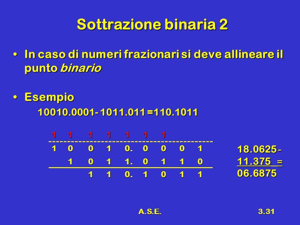 Sottrazione binaria 2 In caso di numeri frazionari si deve allineare il punto binario. Esempio. 10010.0001- 1011.011 =110.1011.
