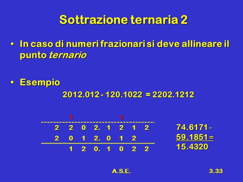 Sottrazione ternaria 2 In caso di numeri frazionari si deve allineare il punto ternario. Esempio. 2012.012 - 120.1022 = 2202.1212.