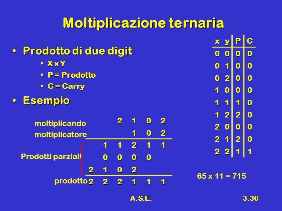 Moltiplicazione ternaria