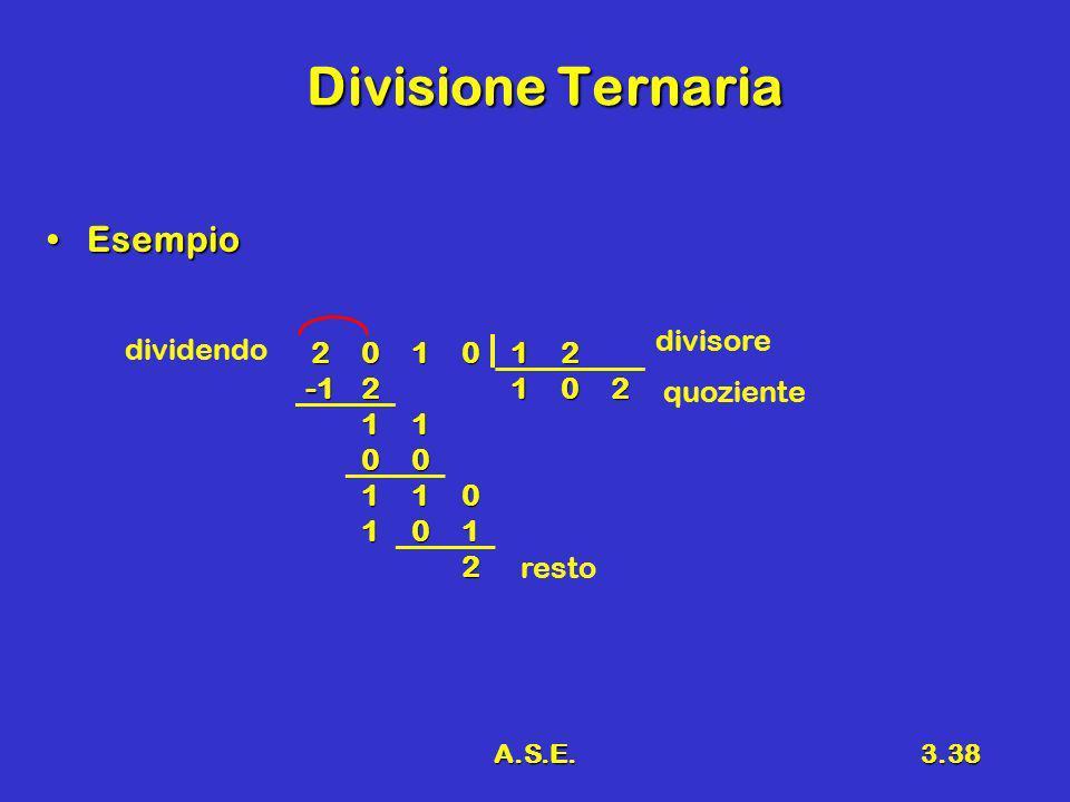 Divisione Ternaria Esempio divisore dividendo 2 1 -1 quoziente resto