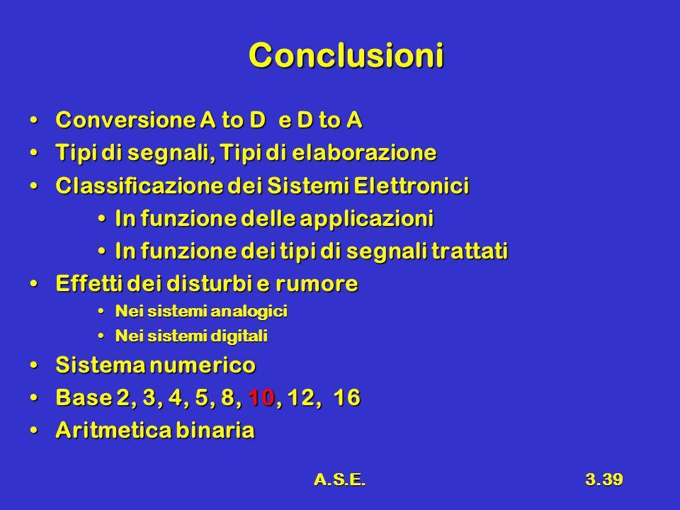 Conclusioni Conversione A to D e D to A