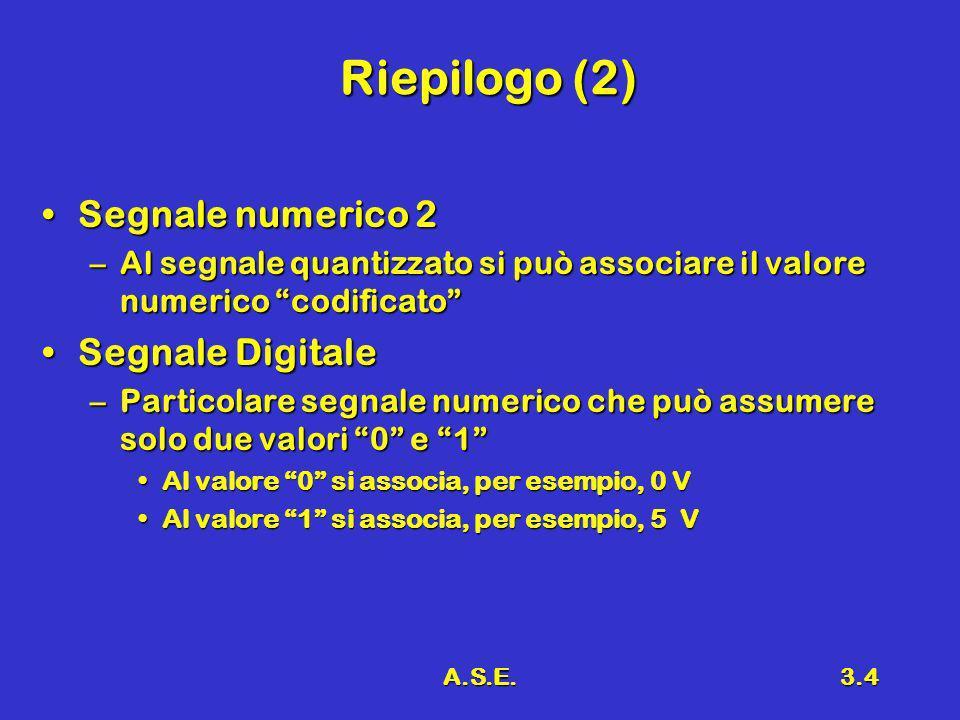 Riepilogo (2) Segnale numerico 2 Segnale Digitale