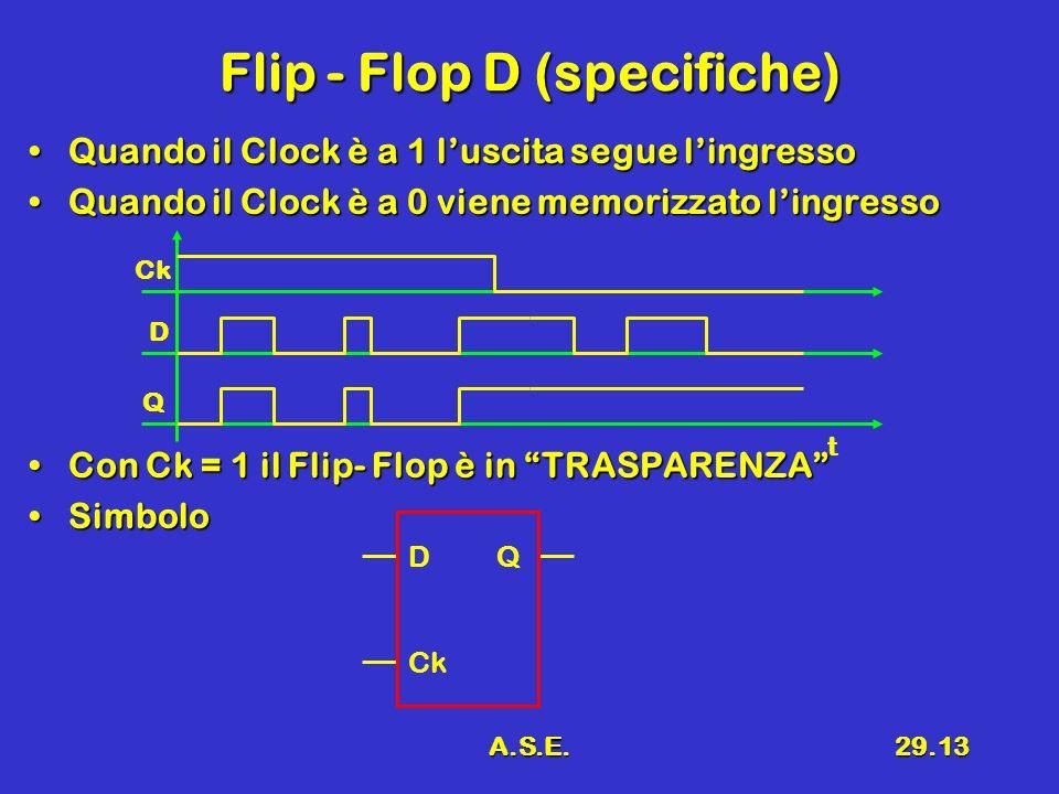 Flip - Flop D (specifiche)