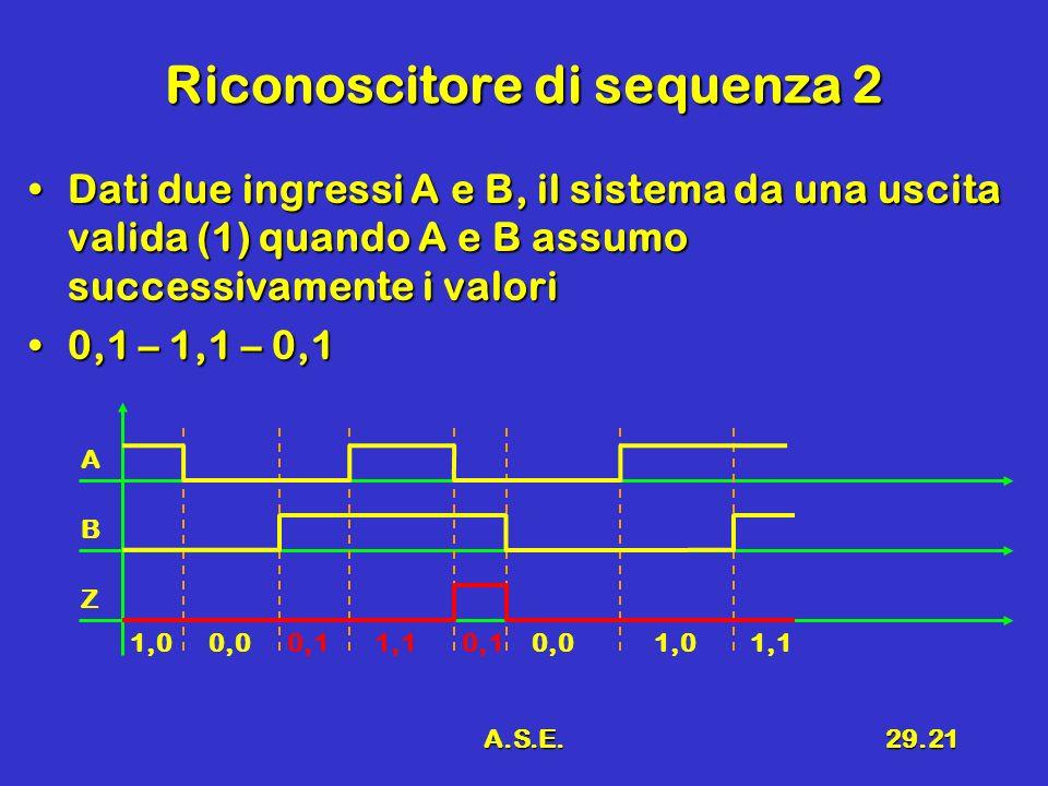 Riconoscitore di sequenza 2