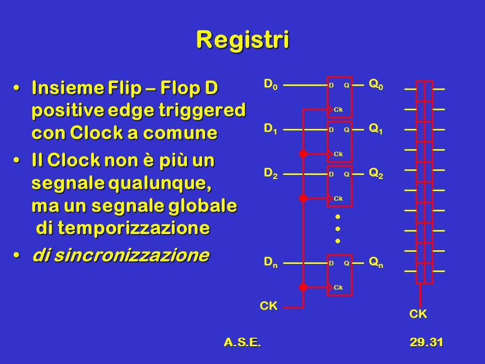Registri Insieme Flip – Flop D positive edge triggered con Clock a comune.