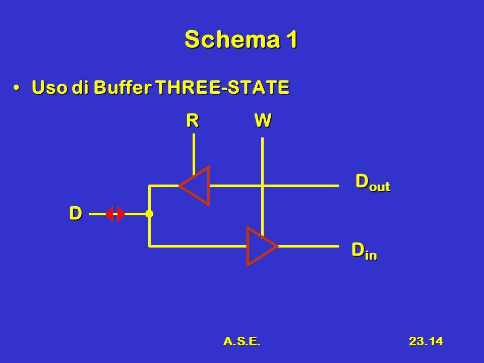 Schema 1 Uso di Buffer THREE-STATE R W Dout D Din A.S.E.