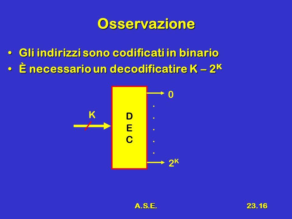 Osservazione Gli indirizzi sono codificati in binario