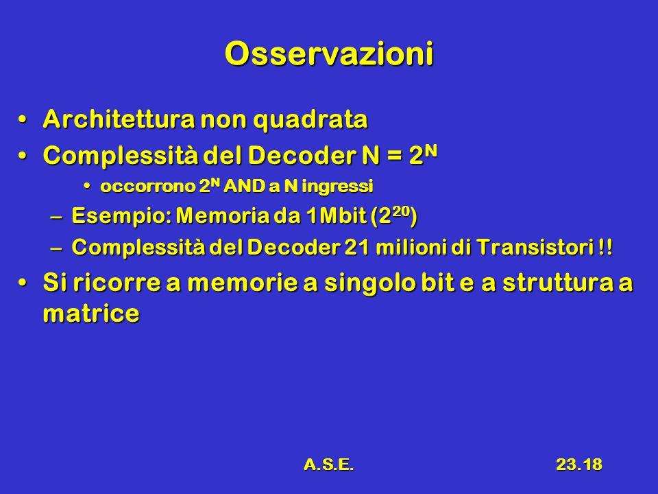 Osservazioni Architettura non quadrata Complessità del Decoder N = 2N