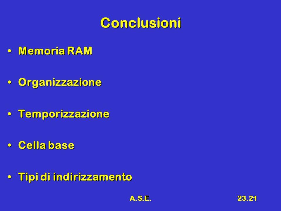 Conclusioni Memoria RAM Organizzazione Temporizzazione Cella base