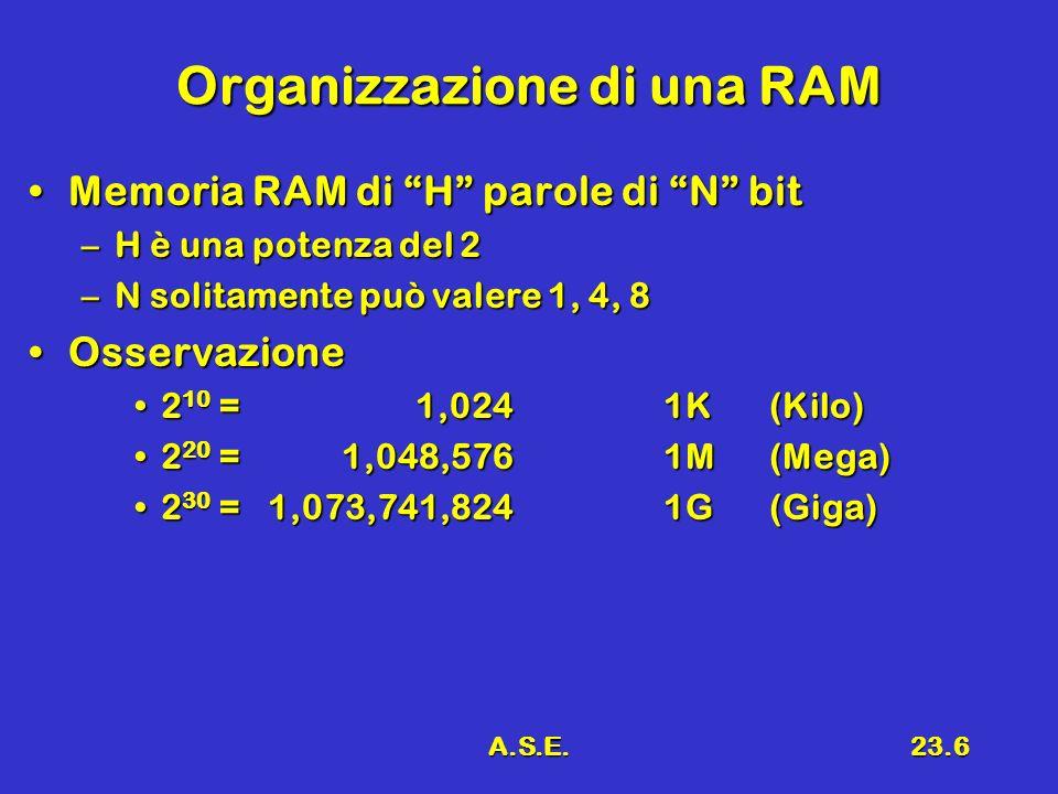 Organizzazione di una RAM