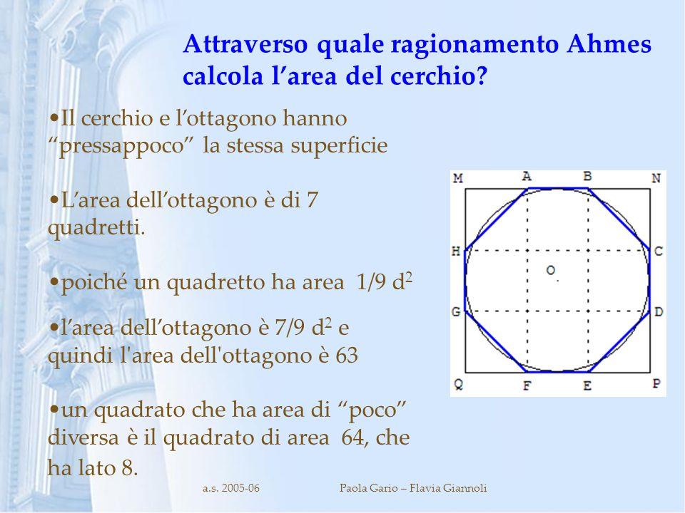 Attraverso quale ragionamento Ahmes calcola l'area del cerchio