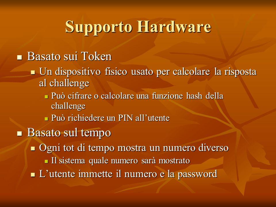 Supporto Hardware Basato sui Token Basato sul tempo