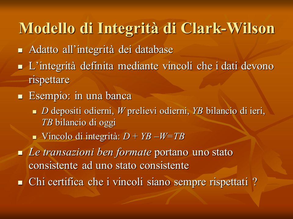 Modello di Integrità di Clark-Wilson