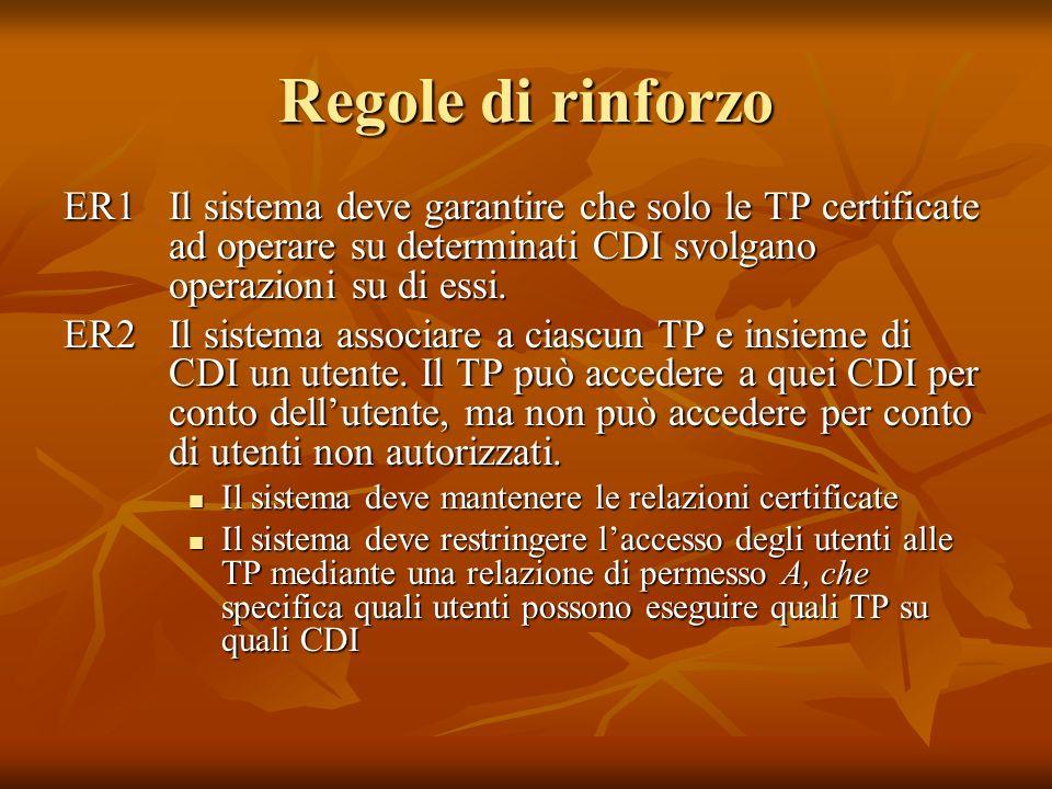 Regole di rinforzo ER1 Il sistema deve garantire che solo le TP certificate ad operare su determinati CDI svolgano operazioni su di essi.