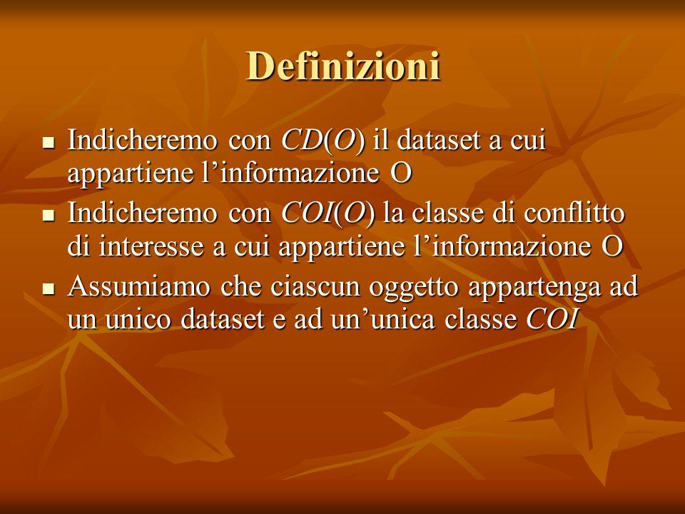 Definizioni Indicheremo con CD(O) il dataset a cui appartiene l'informazione O.