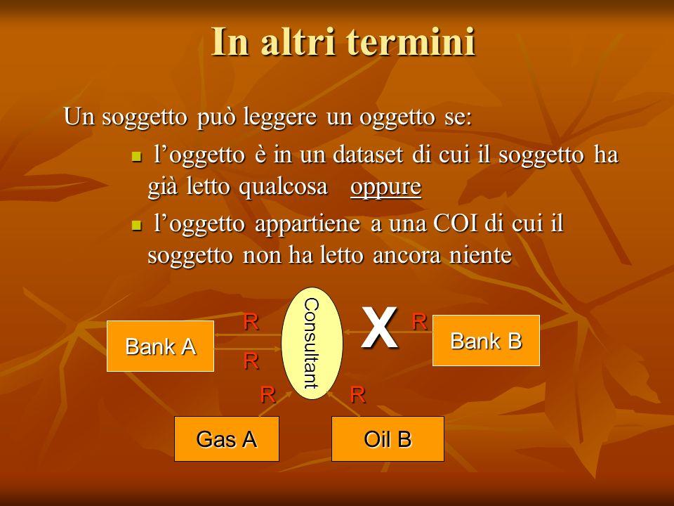 X In altri termini Un soggetto può leggere un oggetto se: