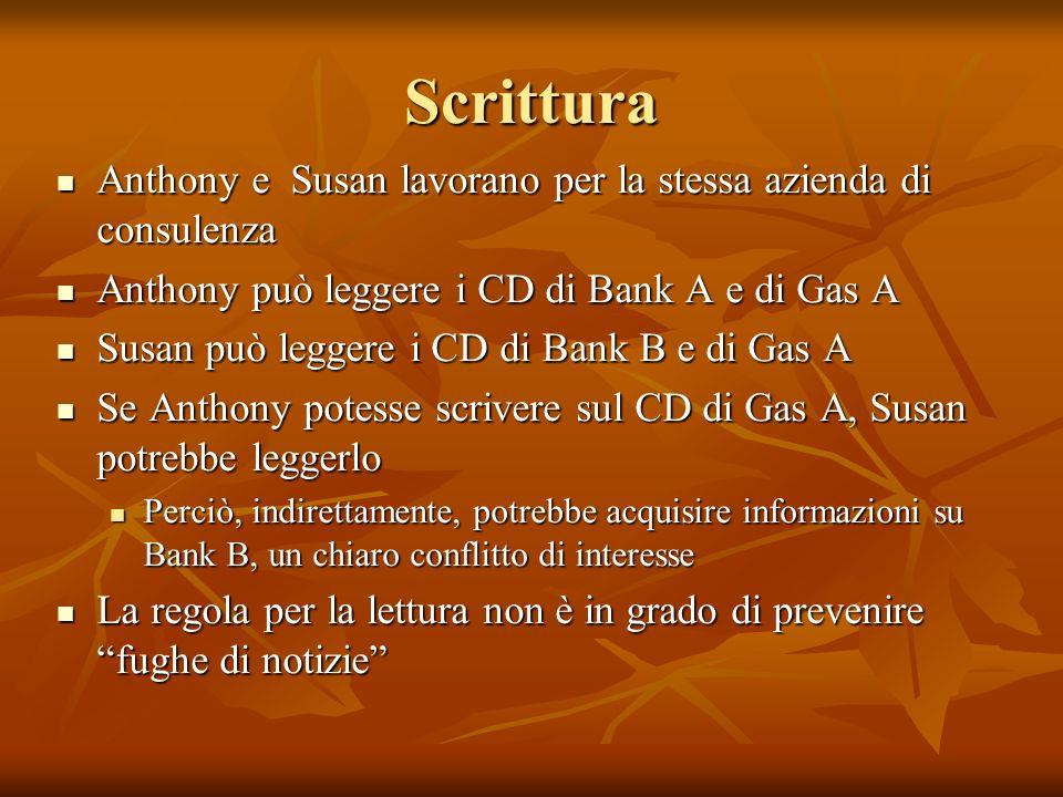 Scrittura Anthony e Susan lavorano per la stessa azienda di consulenza