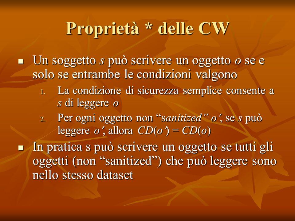 Proprietà * delle CW Un soggetto s può scrivere un oggetto o se e solo se entrambe le condizioni valgono.