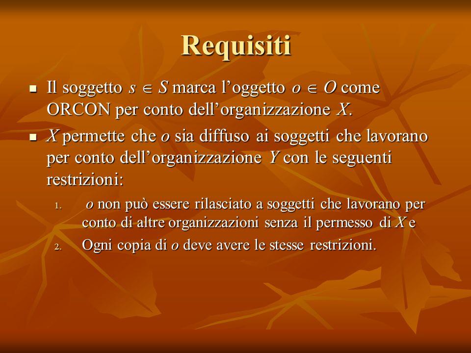 Requisiti Il soggetto s  S marca l'oggetto o  O come ORCON per conto dell'organizzazione X.
