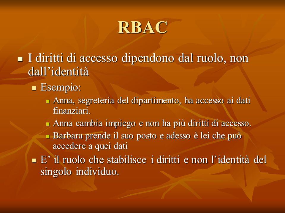 RBAC I diritti di accesso dipendono dal ruolo, non dall'identità