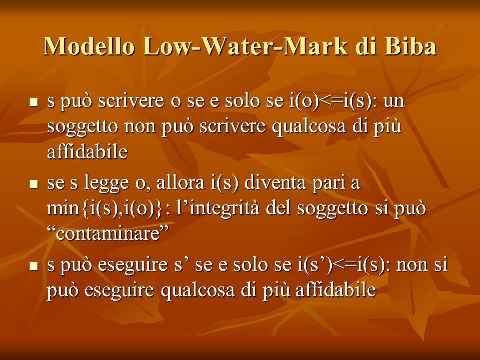 Modello Low-Water-Mark di Biba