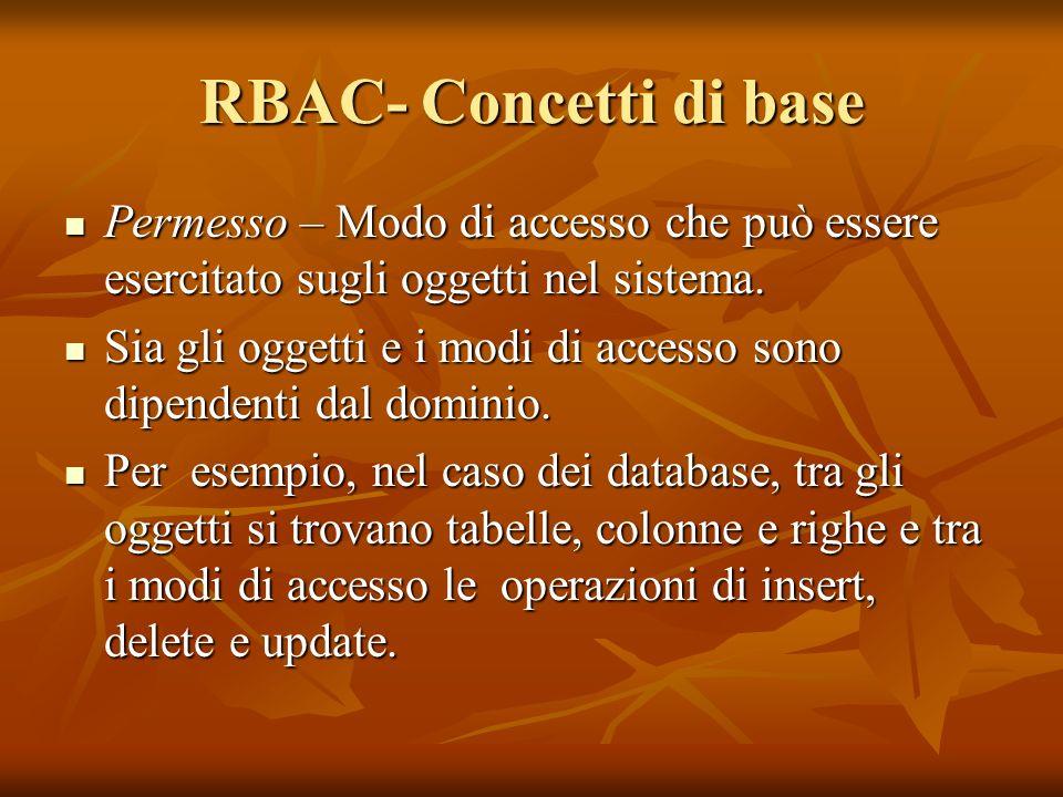 RBAC- Concetti di base Permesso – Modo di accesso che può essere esercitato sugli oggetti nel sistema.